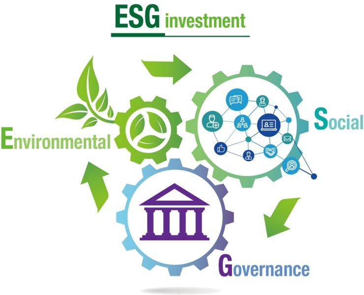 Our Commitment to Environmental, Social & Governance (ESG)